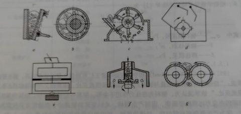types of crusher machines